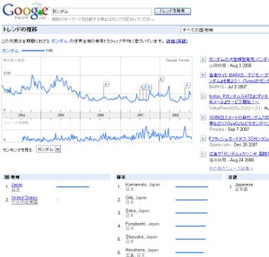 Google_trends_2